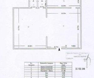 INVESTITIE! Sp.com.324 mp cu teren 3000 mp Popricani