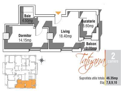 2 camere etaj intermediar COMISION 0%